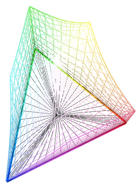 Adobe RGB 3D plot