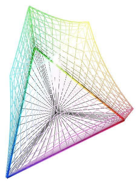 Adobe RGB 3D plot
