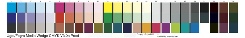 about icc colour profiles, icc profiles explained