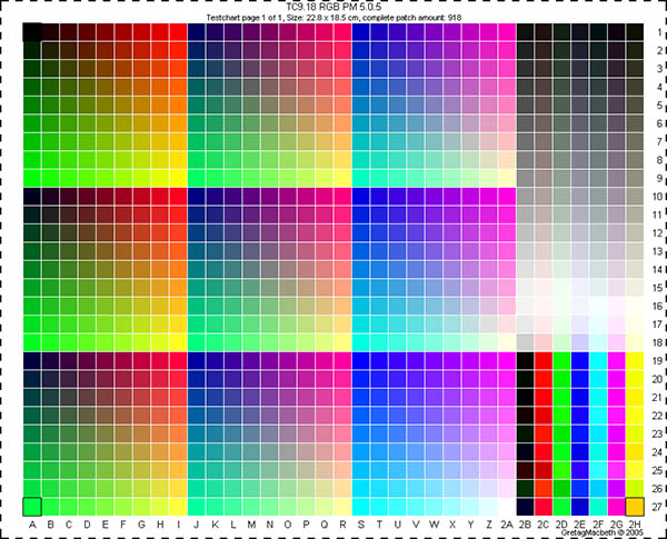 About Icc Colour Profiles Icc Profiles Explained
